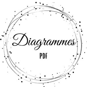 Diagrammes - PDF